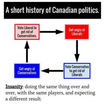 canadian-politics